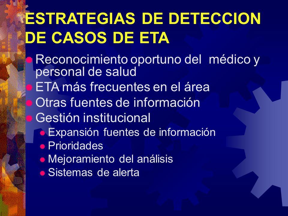 ESTRATEGIAS DE DETECCION DE CASOS DE ETA