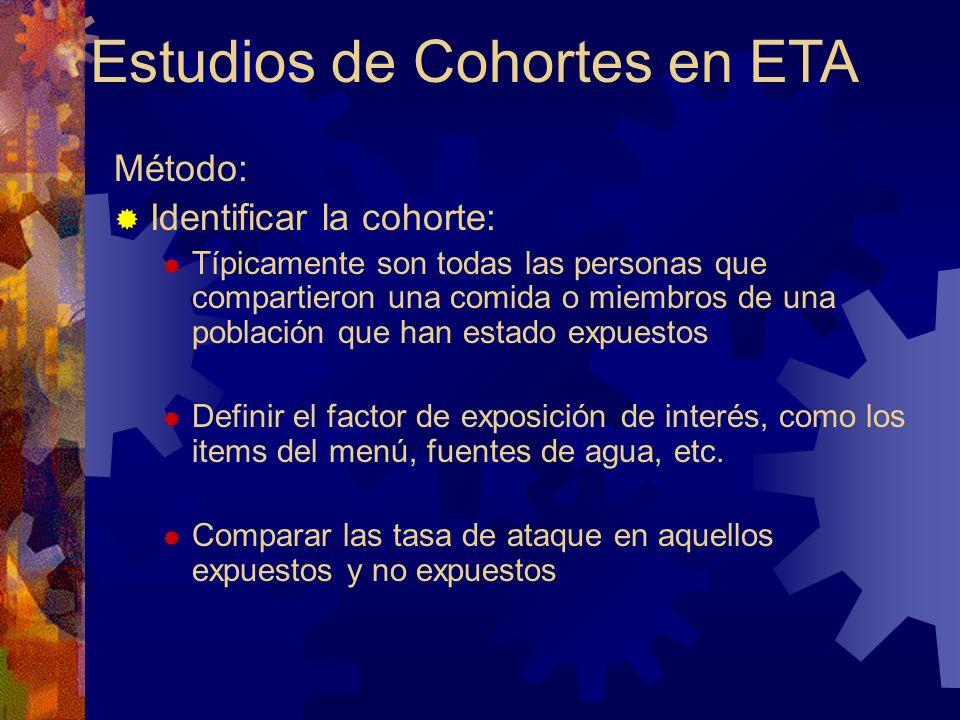 Estudios de Cohortes en ETA