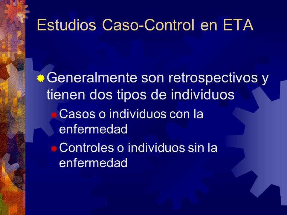 Estudios Caso-Control en ETA