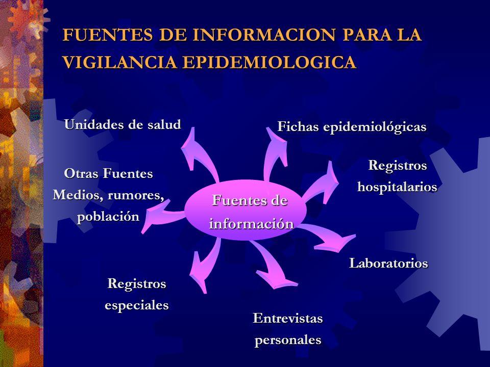 FUENTES DE INFORMACION PARA LA VIGILANCIA EPIDEMIOLOGICA