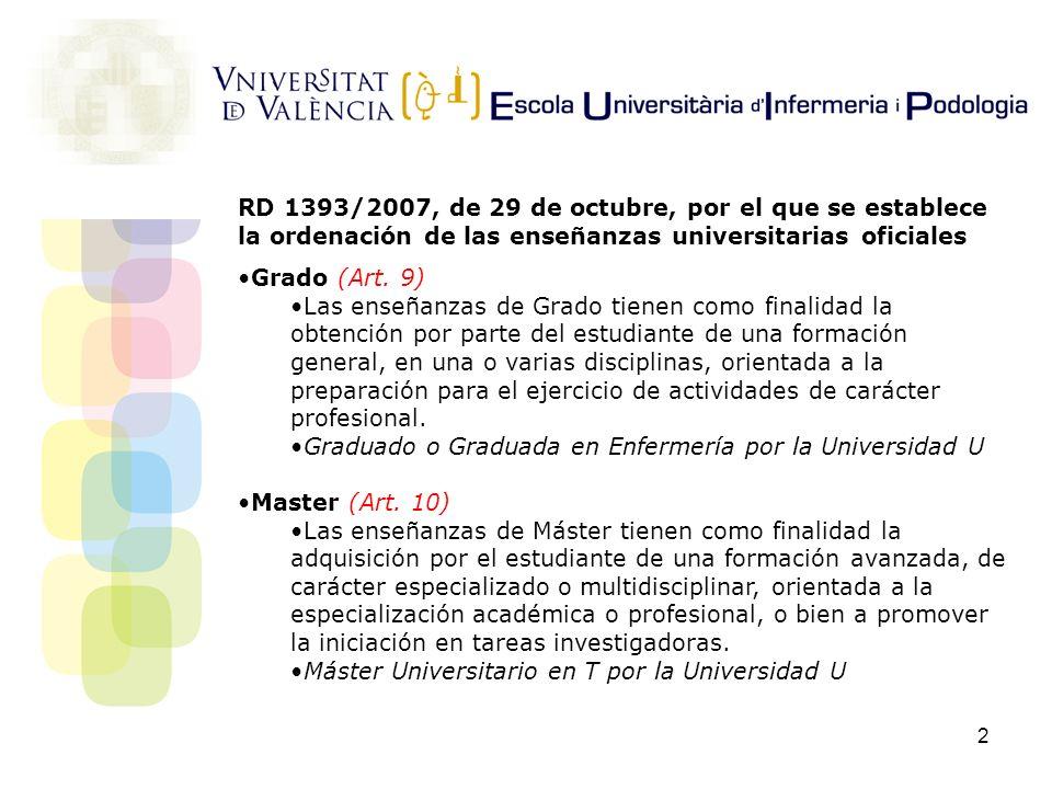 RD 1393/2007, de 29 de octubre, por el que se establece la ordenación de las enseñanzas universitarias oficiales