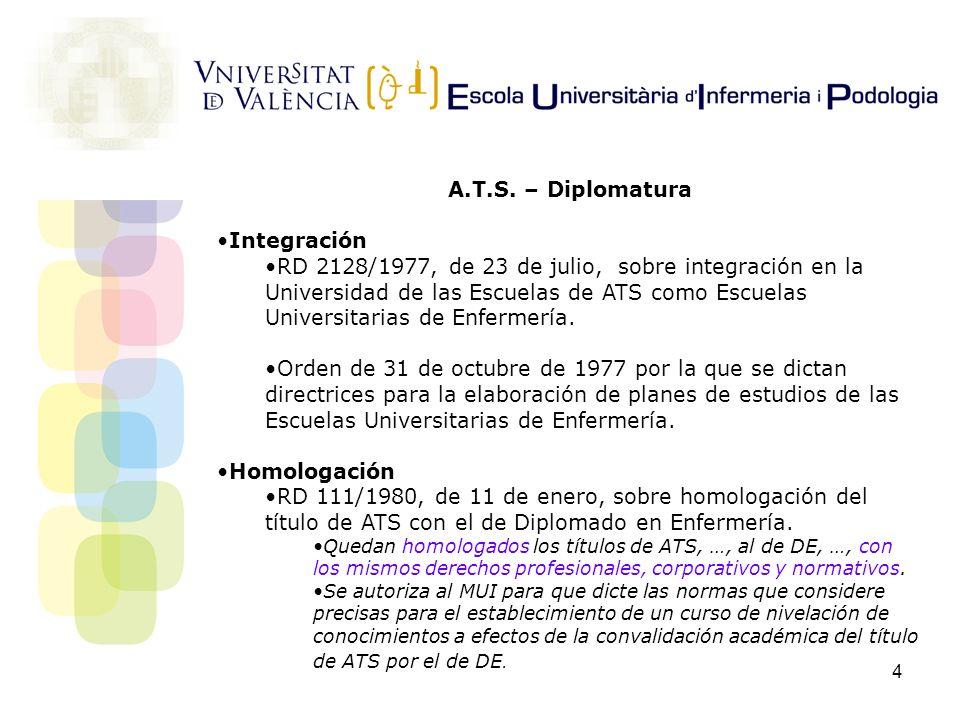 A.T.S. – Diplomatura Integración