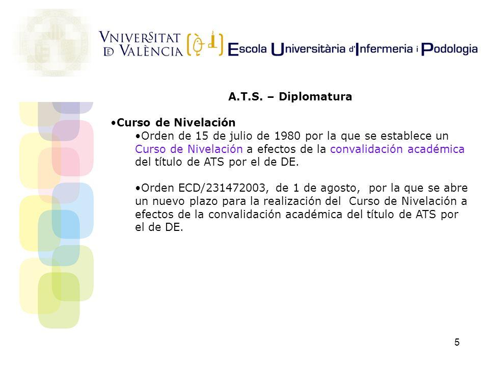 A.T.S. – Diplomatura Curso de Nivelación.