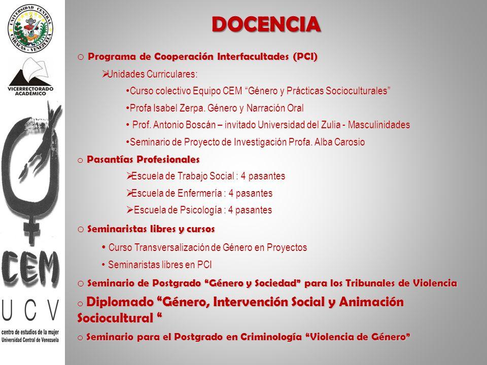 DOCENCIA Programa de Cooperación Interfacultades (PCI)