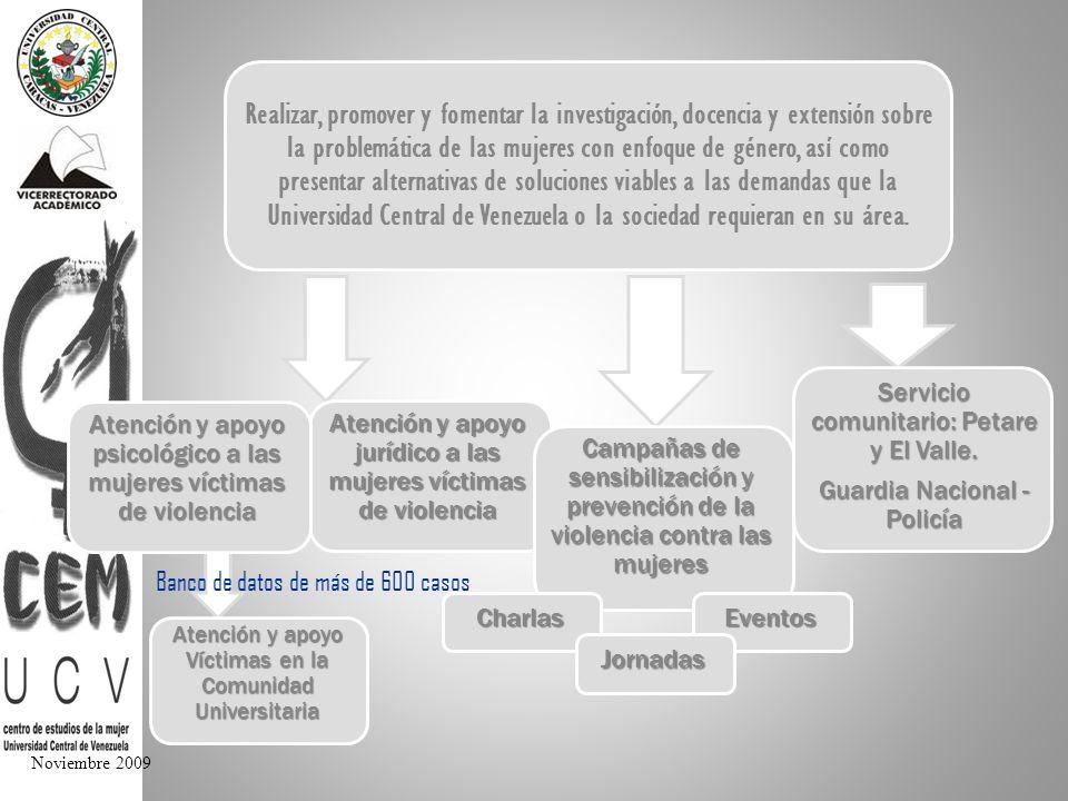 Servicio comunitario: Petare y El Valle.