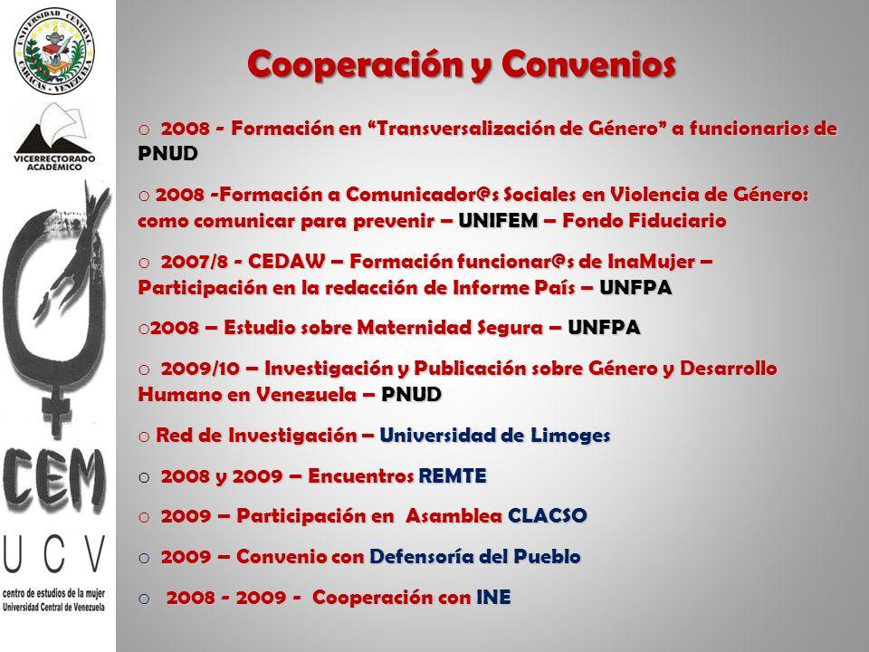 Cooperación y Convenios