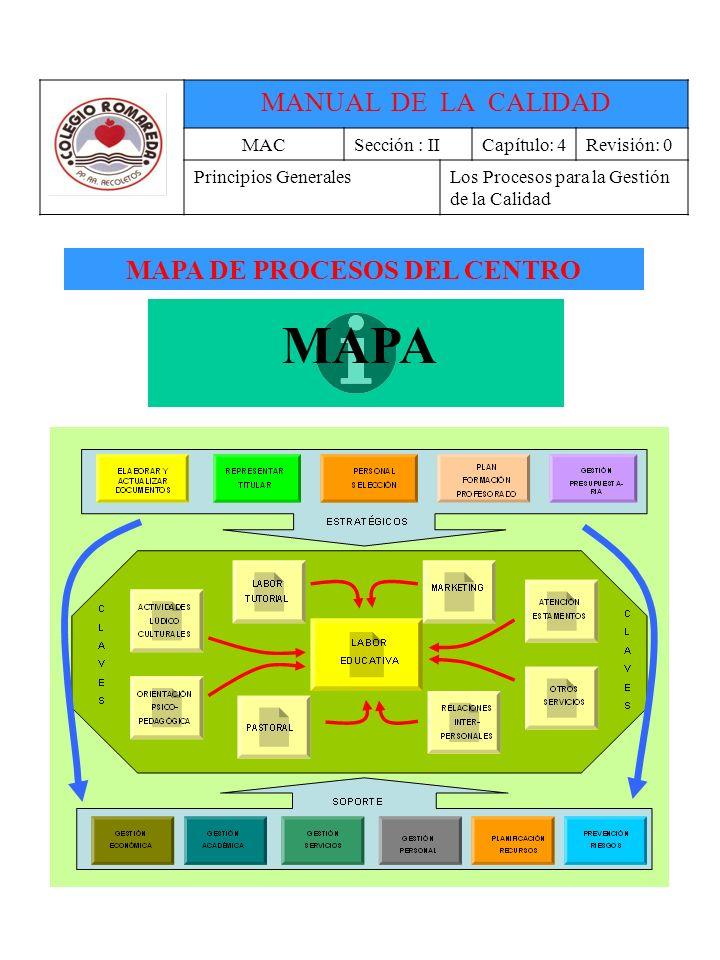 MAPA DE PROCESOS DEL CENTRO