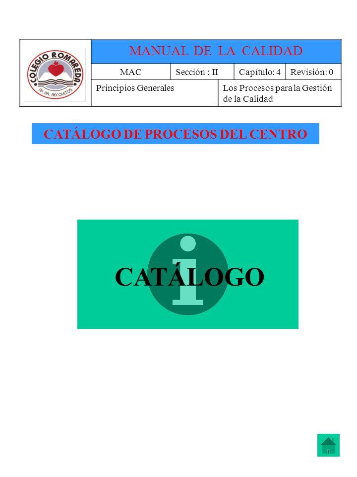 CATÁLOGO DE PROCESOS DEL CENTRO