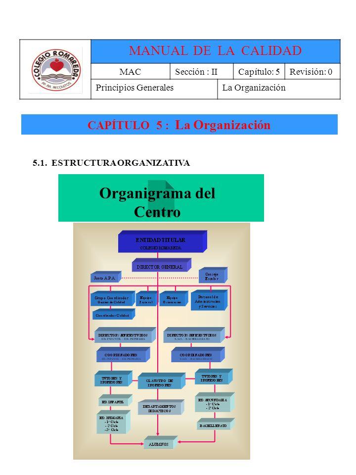 CAPÍTULO 5 : La Organización