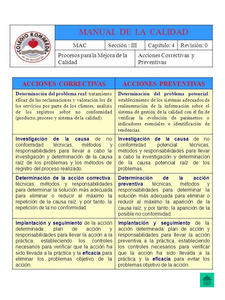 MANUAL DE LA CALIDAD ACCIONES CORRECTIVAS ACCIONES PREVENTIVAS MAC