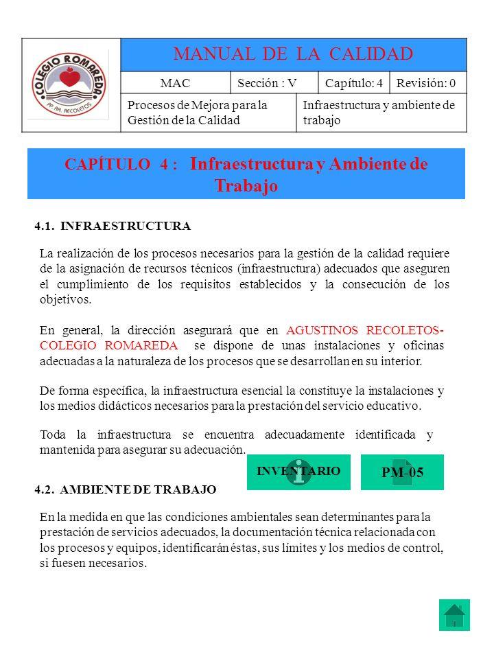 CAPÍTULO 4 : Infraestructura y Ambiente de Trabajo