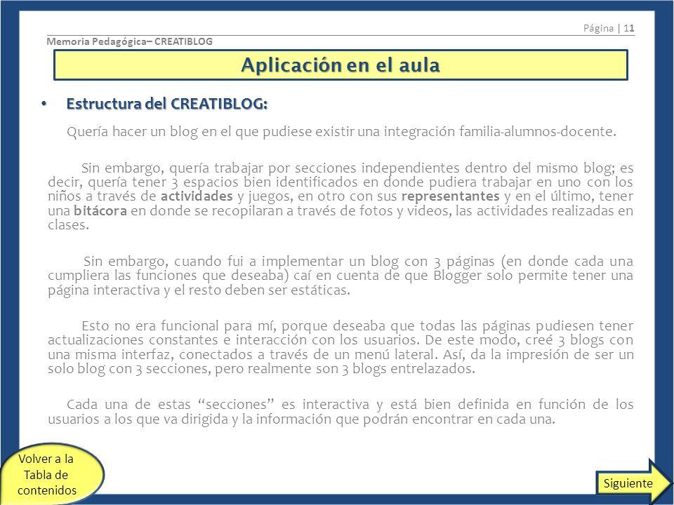 Aplicación en el aula Estructura del CREATIBLOG: