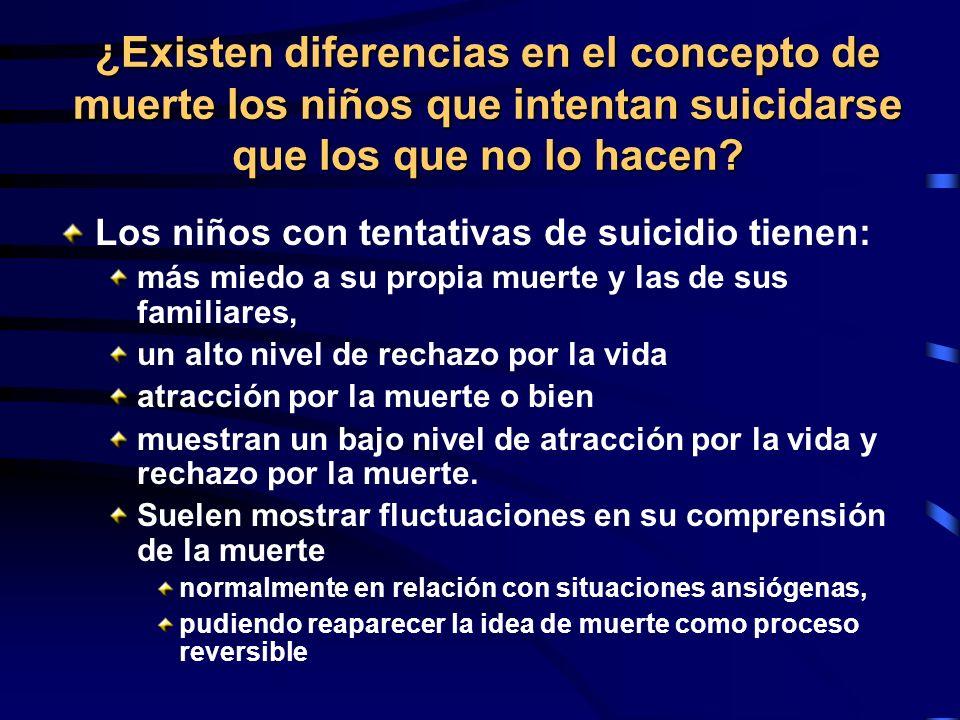¿Existen diferencias en el concepto de muerte los niños que intentan suicidarse que los que no lo hacen