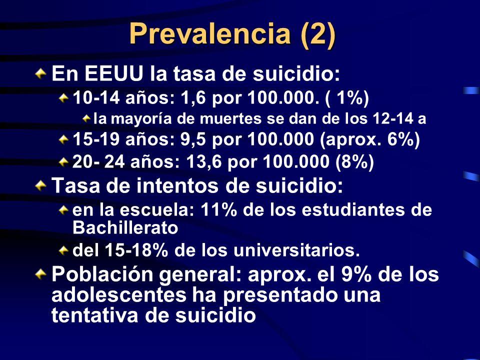 Prevalencia (2) En EEUU la tasa de suicidio: