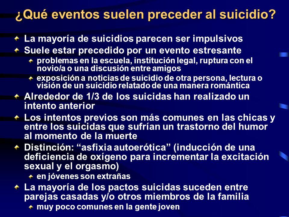 ¿Qué eventos suelen preceder al suicidio