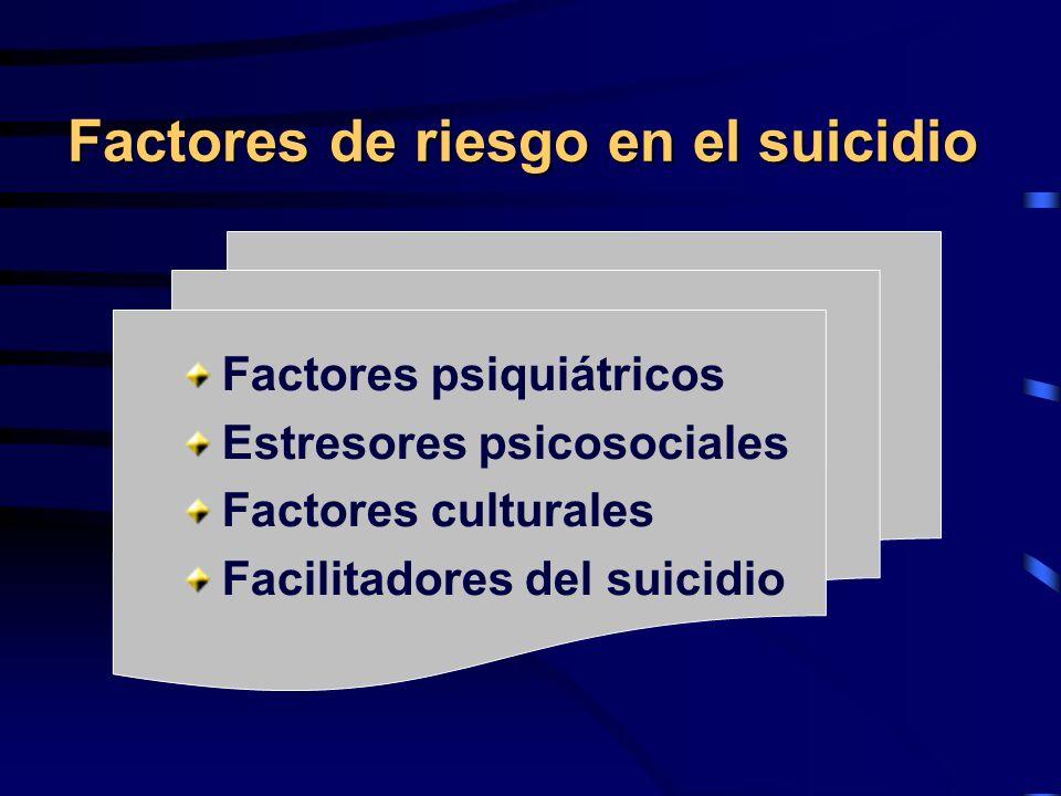 Factores de riesgo en el suicidio