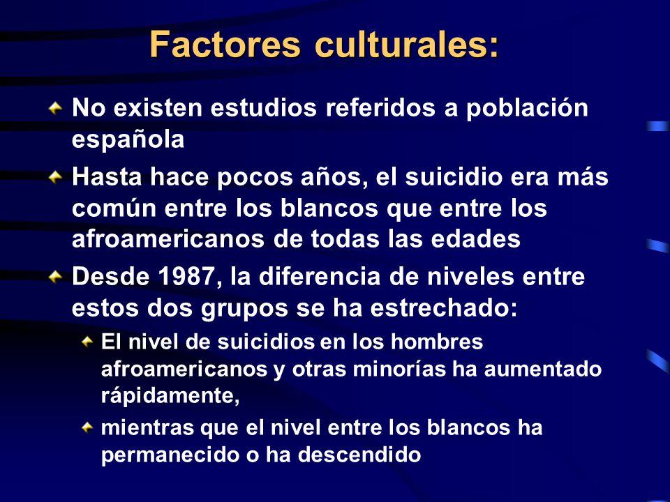 Factores culturales: No existen estudios referidos a población española.