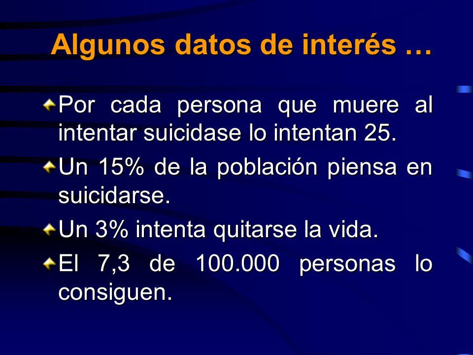 Algunos datos de interés …