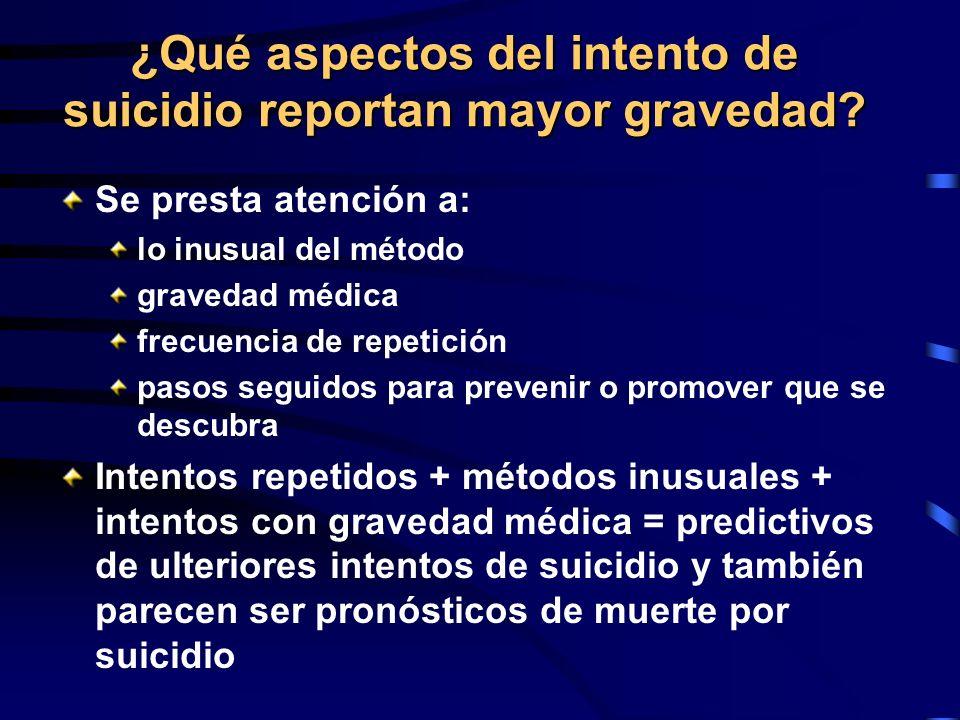 ¿Qué aspectos del intento de suicidio reportan mayor gravedad