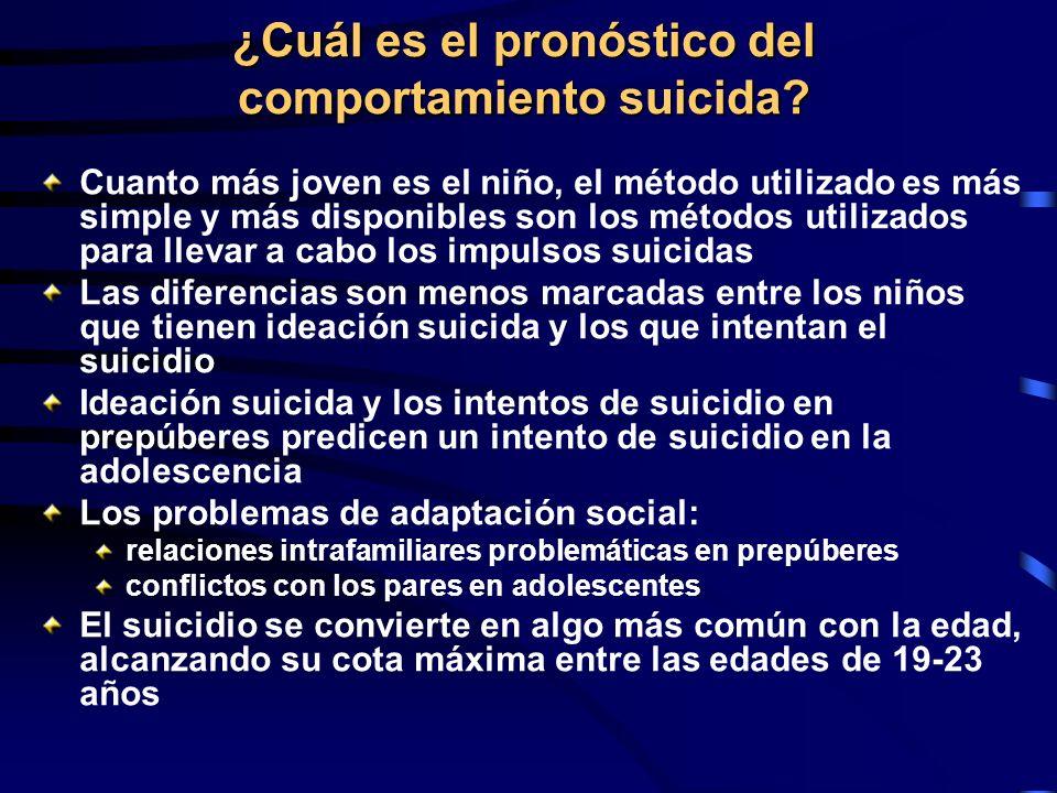 ¿Cuál es el pronóstico del comportamiento suicida