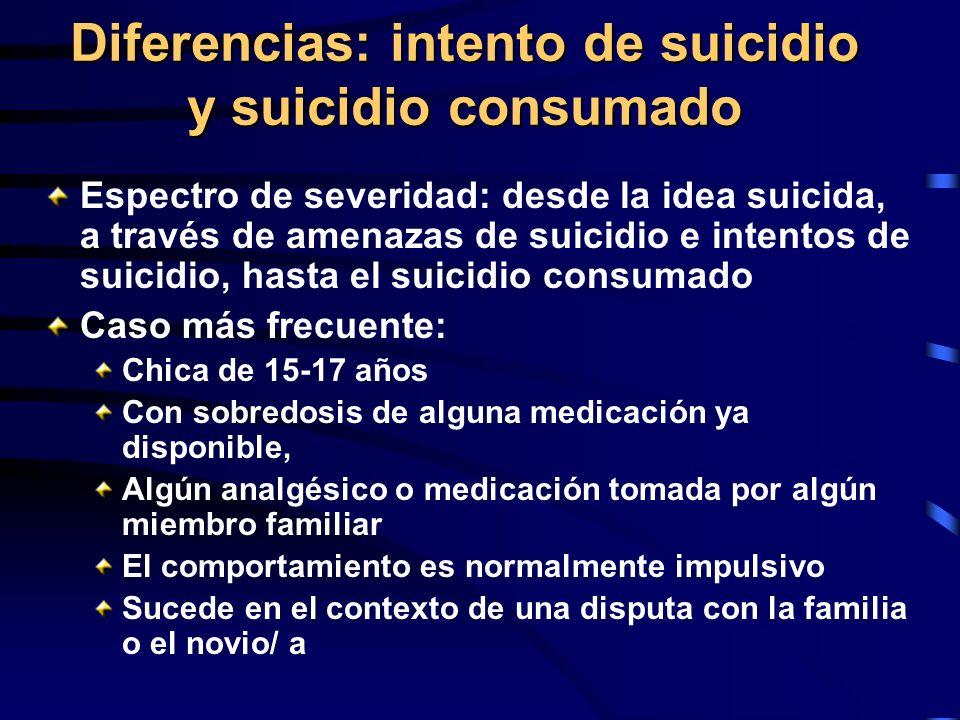 Diferencias: intento de suicidio y suicidio consumado
