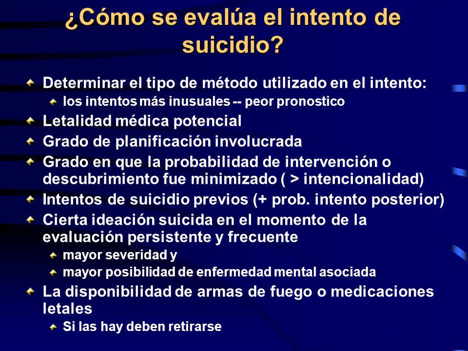 ¿Cómo se evalúa el intento de suicidio