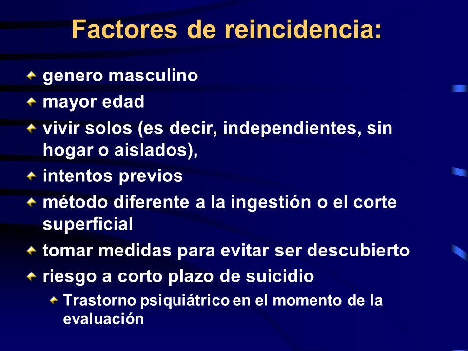 Factores de reincidencia: