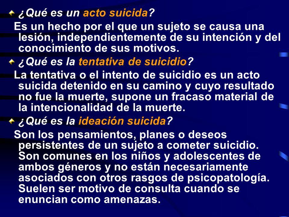 ¿Qué es un acto suicida Es un hecho por el que un sujeto se causa una lesión, independientemente de su intención y del conocimiento de sus motivos.