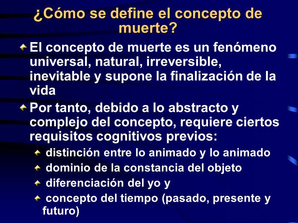 ¿Cómo se define el concepto de muerte