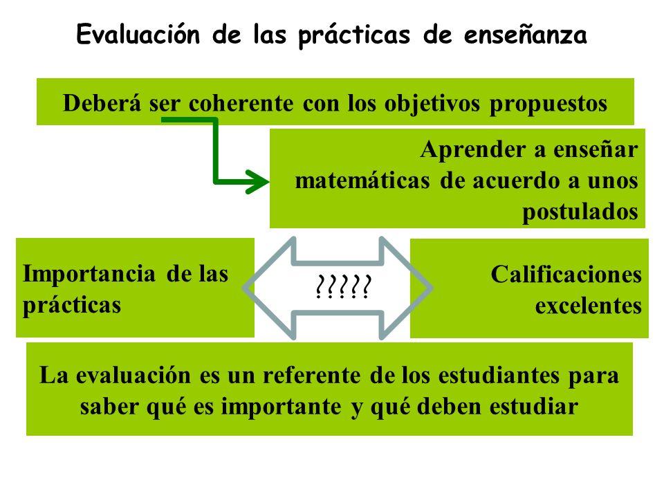 Evaluación de las prácticas de enseñanza