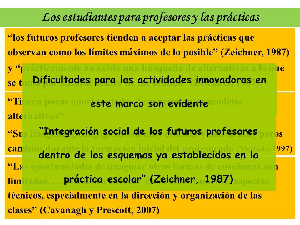 Los estudiantes para profesores y las prácticas