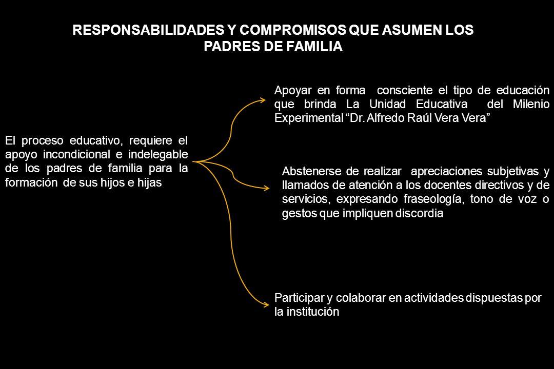 RESPONSABILIDADES Y COMPROMISOS QUE ASUMEN LOS PADRES DE FAMILIA