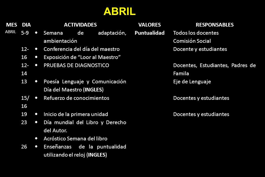 ABRIL MES DIA ACTIVIDADES VALORES RESPONSABLES 5-9