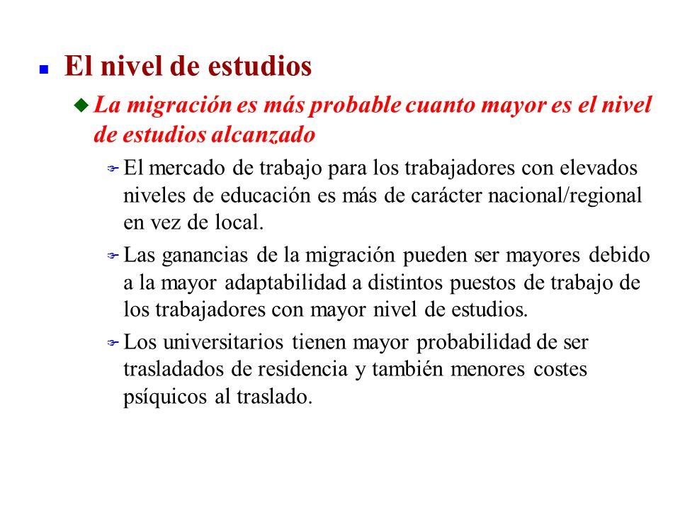 El nivel de estudios La migración es más probable cuanto mayor es el nivel de estudios alcanzado.