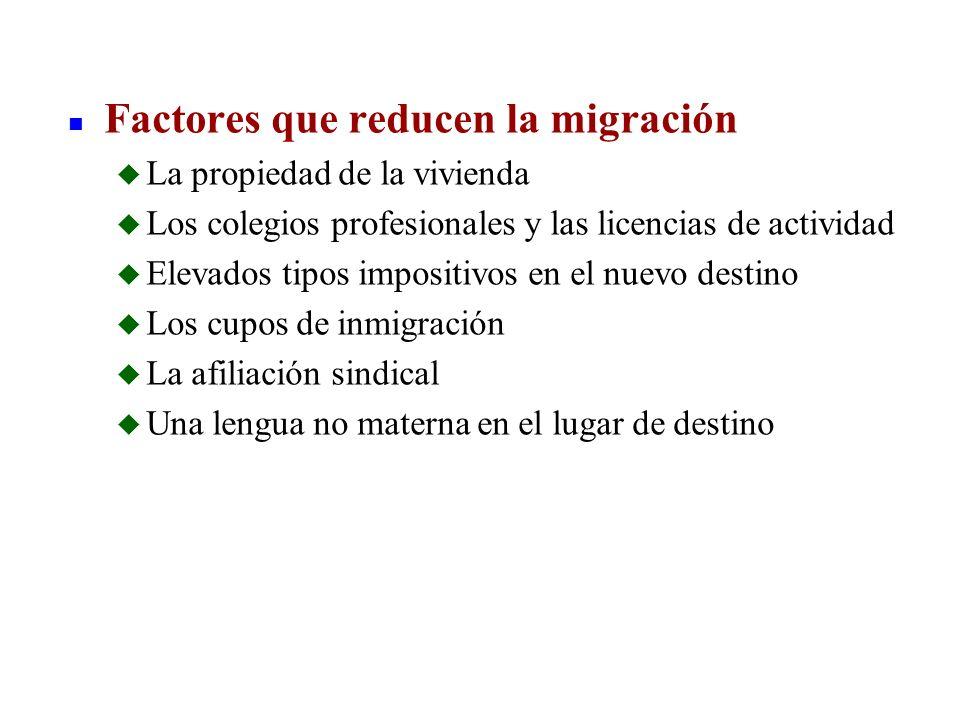 Factores que reducen la migración
