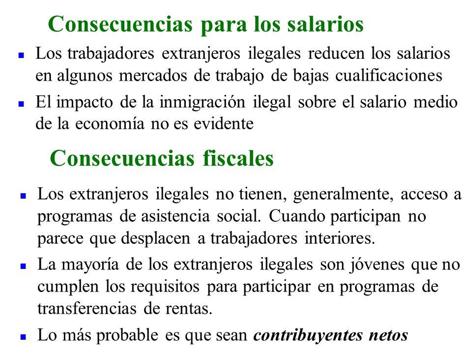 Consecuencias para los salarios