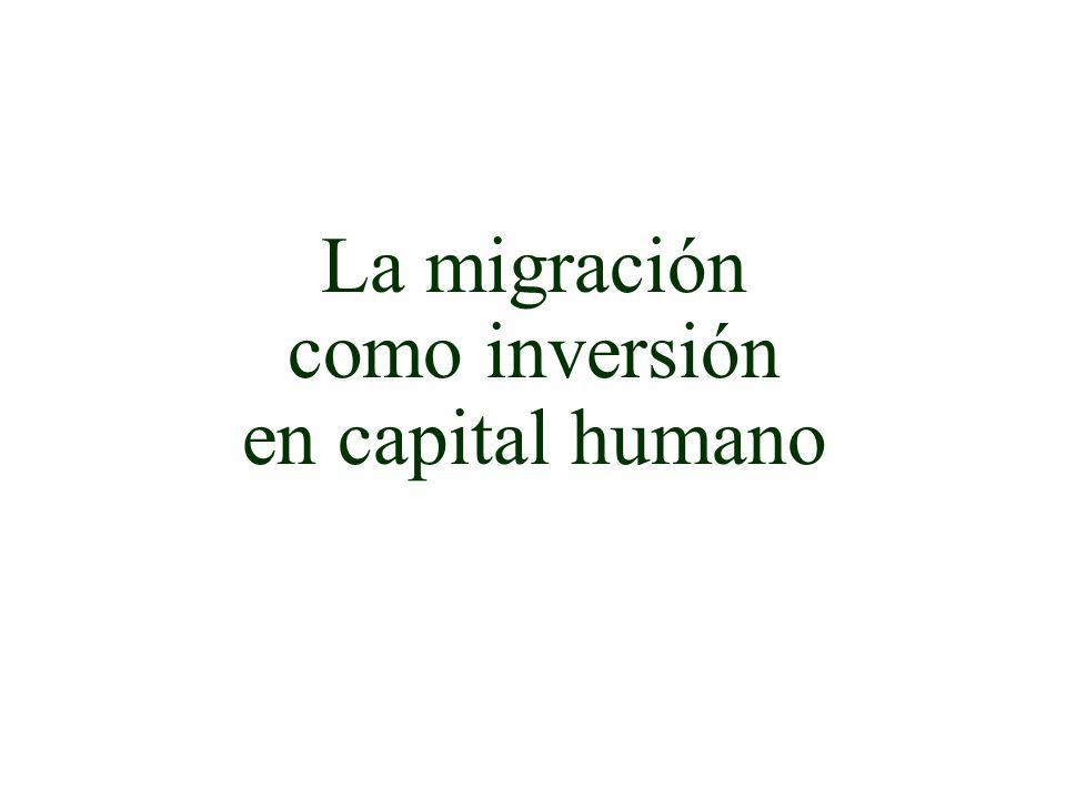 La migración como inversión en capital humano