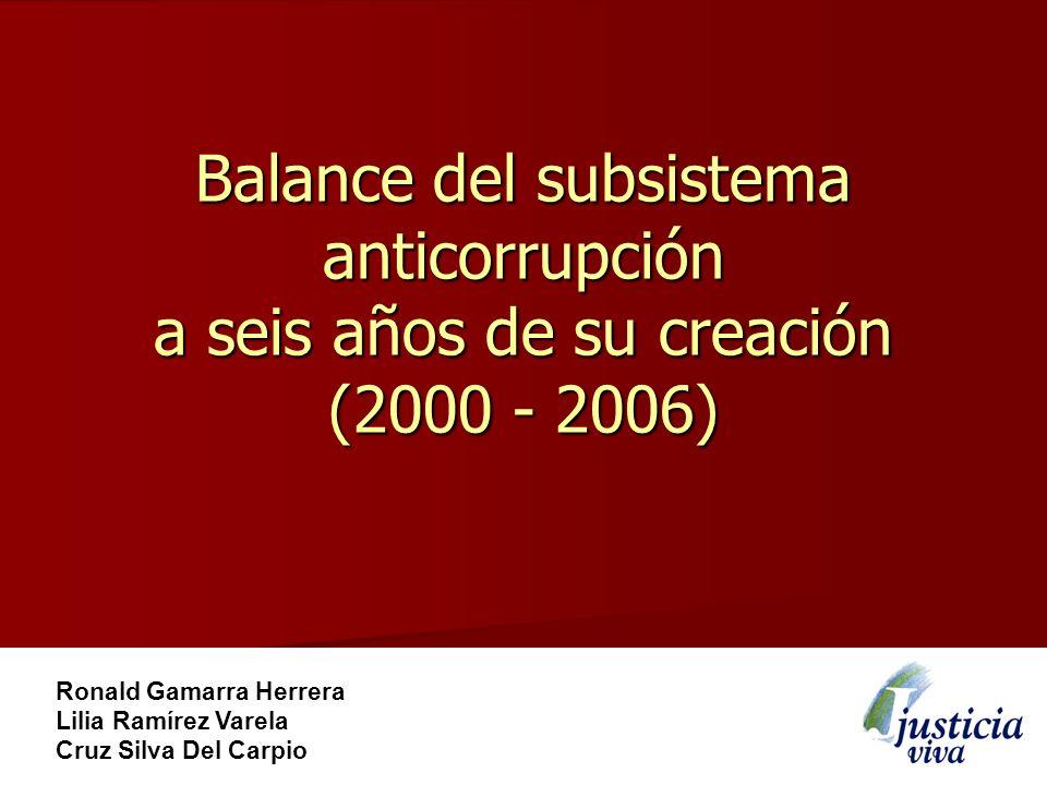 Balance del subsistema anticorrupción a seis años de su creación (2000 - 2006)