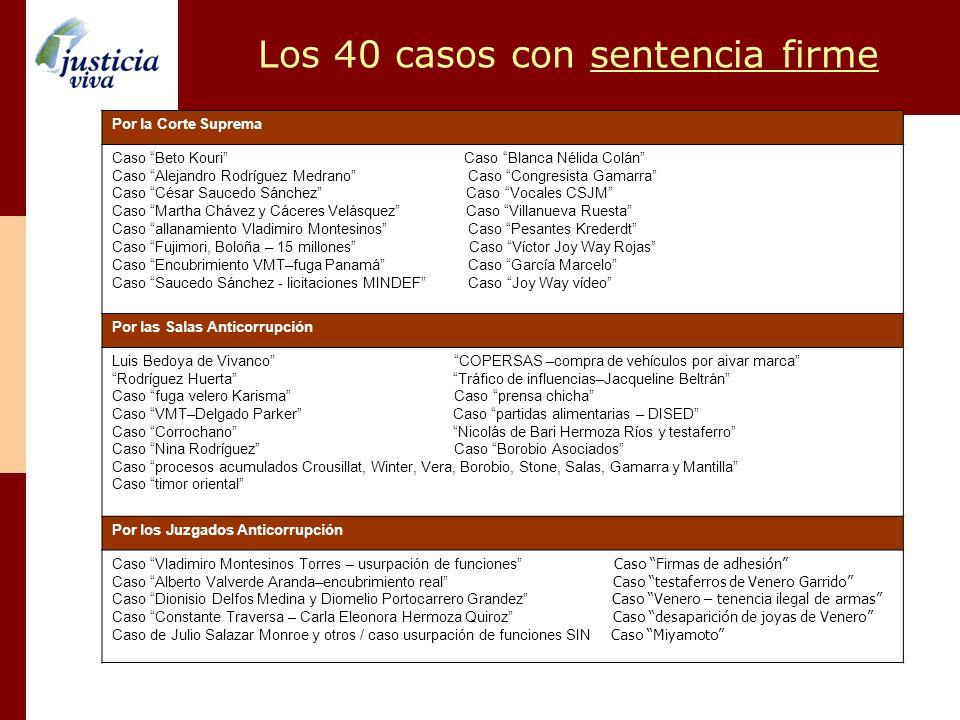 Los 40 casos con sentencia firme