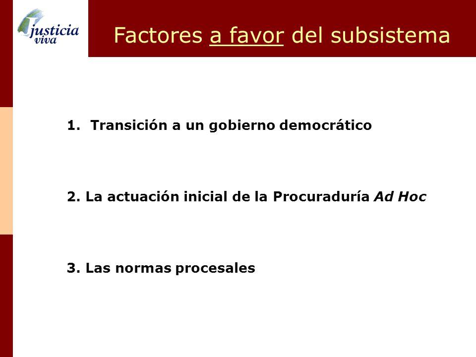 Factores a favor del subsistema