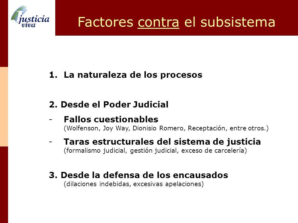 Factores contra el subsistema