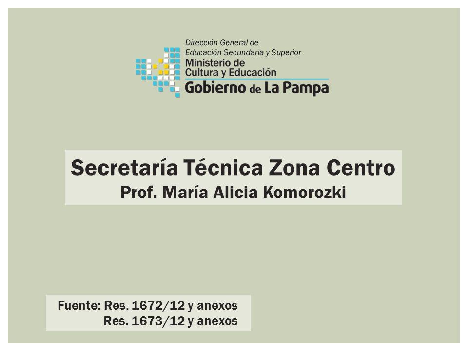 Secretaría Técnica Zona Centro