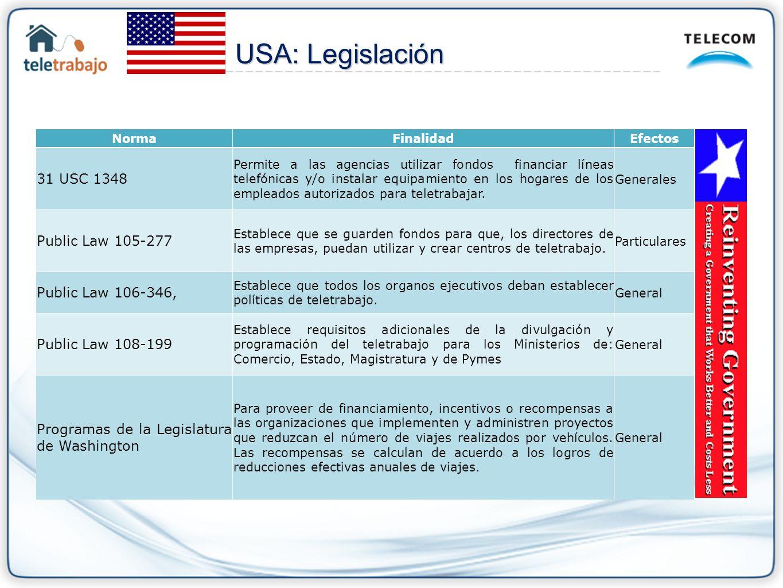 USA: Legislación 31 USC 1348 Public Law 105-277 Public Law 106-346,
