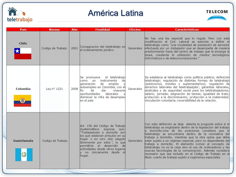 América Latina País Norma Año Finalidad Efectos Caracteristicas Chile