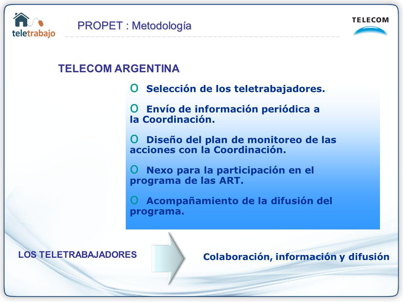 PROPET : Metodología TELECOM ARGENTINA