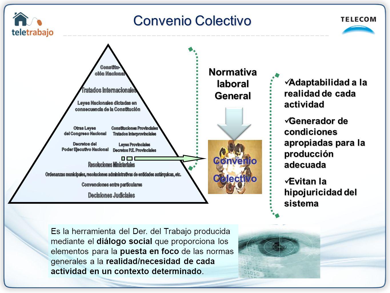 Convenio Colectivo Normativa laboral General Convenio Colectivo