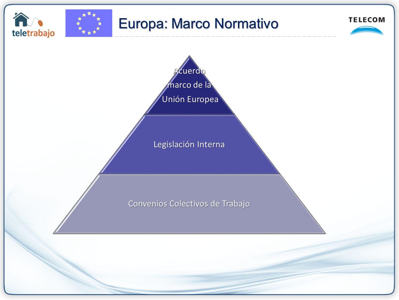 Europa: Marco Normativo