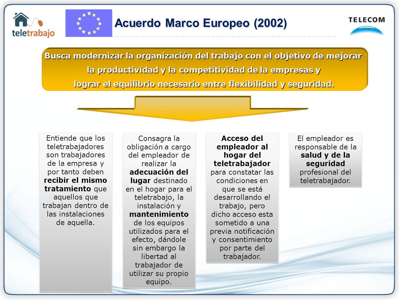 Acuerdo Marco Europeo (2002)