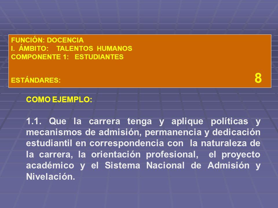 FUNCIÓN: DOCENCIA I. ÁMBITO: TALENTOS HUMANOS. COMPONENTE 1: ESTUDIANTES.