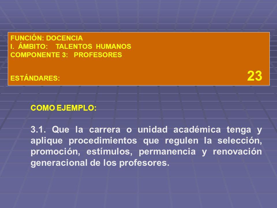FUNCIÓN: DOCENCIA I. ÁMBITO: TALENTOS HUMANOS. COMPONENTE 3: PROFESORES.